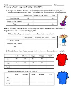 4th Grade Frequency Table Worksheets