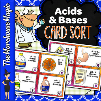 Acids and Bases Coloring Worksheet