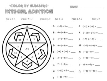 Adding Integers Worksheet Color by Numbers