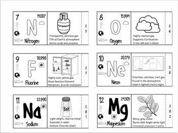 Building a Periodic Table and more Distance Learning