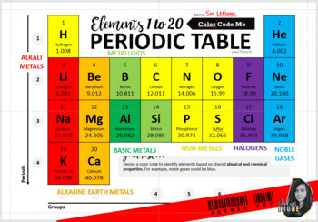 Color the Periodic Table Worksheet