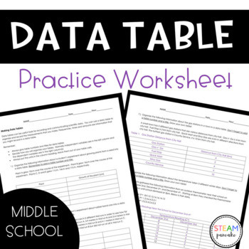 Data Table Practice Worksheets