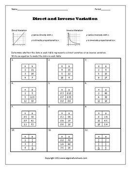Direct and Inverse Variation Table of Values Worksheet