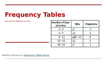 Frequency Table Practice Worksheet