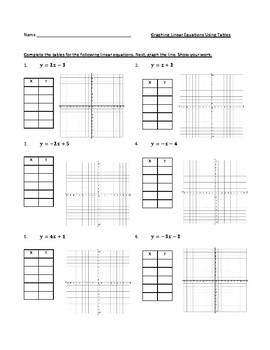 Linear Equations From Tables Worksheet