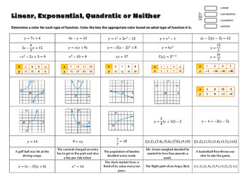 paring Functions Linear Exponential Quadratic or Neither Algebra 1