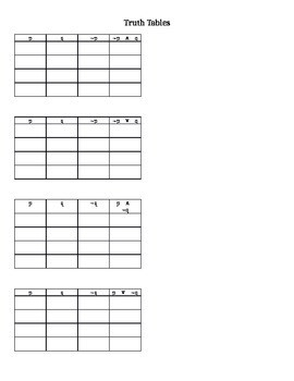 Truth Tables Worksheets & Teaching Resources