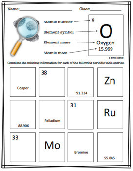 Middle School Periodic Table Worksheet