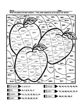 Multiplication Facts Coloring Worksheet