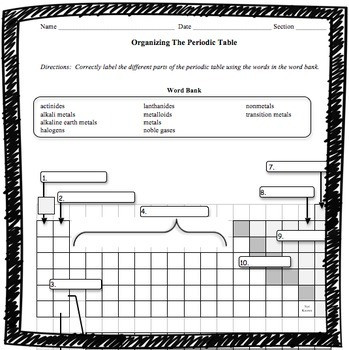 Periodic Table Element Worksheet