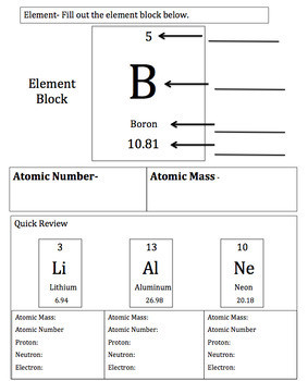 Periodic Table Labeling Worksheet