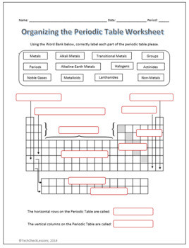 Periodic Table Organization Labeling Science Worksheet by