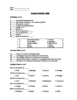 Periodic Table Riddles Worksheet