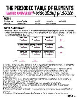 Periodic Table of Elements Vocabulary Worksheet w Answer Key
