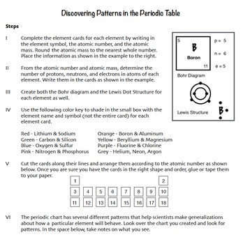 Periodic Table Worksheet for Kids