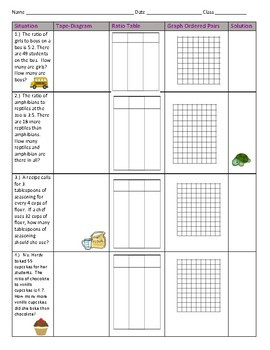 Ratio Table Worksheets 6th Grade