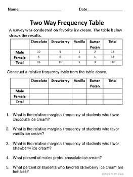 Two Way Frequency Table No Prep Lesson