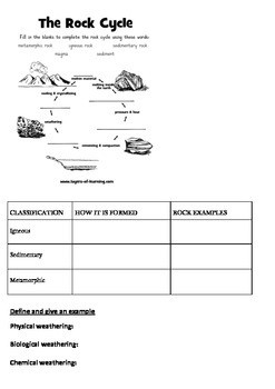 Rocks and Weathering Worksheet and Quiz