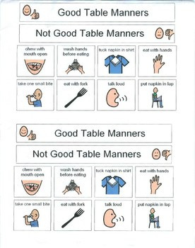 Table Manners Book Quiz Conversations at Meals