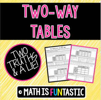 Truth Table Practice Worksheets