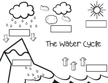 Water Cycle Diagram To Color Worksheets & Teaching Resources