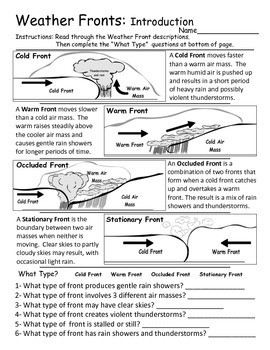 Weather Fronts Worksheets & Teaching Resources