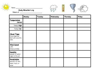 Weather Worksheets 4th Grade