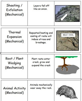 Weathering and soil Worksheets