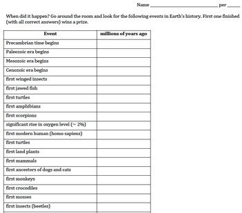 Geologic Time Activity Worksheet Answers