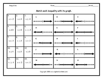 Graphing and Writing Inequalities Worksheet