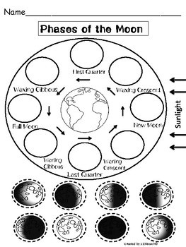 Moon Phases Activity Worksheet