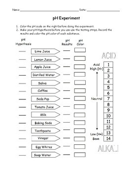pH Scale Worksheet Experiment