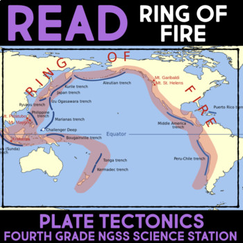 Ring Of Fire Activity Worksheet