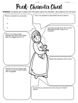 The Scarlet Letter Characterization Activity Worksheets