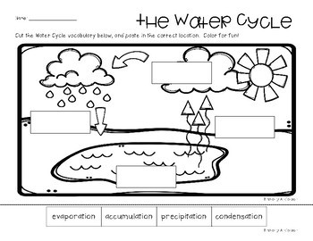 Water Cycle Poster Classroom Display and Practice Worksheets