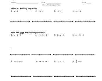 Writing Compound Inequalities Worksheet