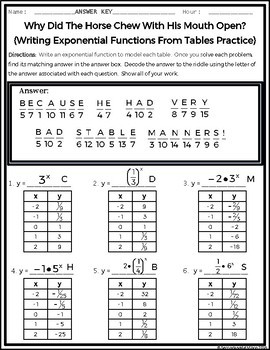 Writing Exponential Equations Worksheet