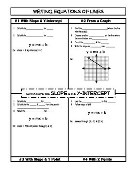 Writing Linear Functions Worksheet