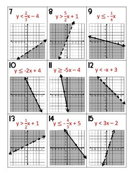 Writing Linear Equations & Inequalities from a Graph Algebra 1 Skills Practice